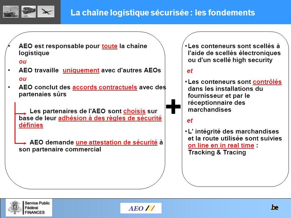 + La chaîne logistique sécurisée : les fondements