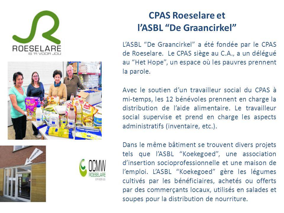 CPAS Roeselare et l'ASBL De Graancirkel