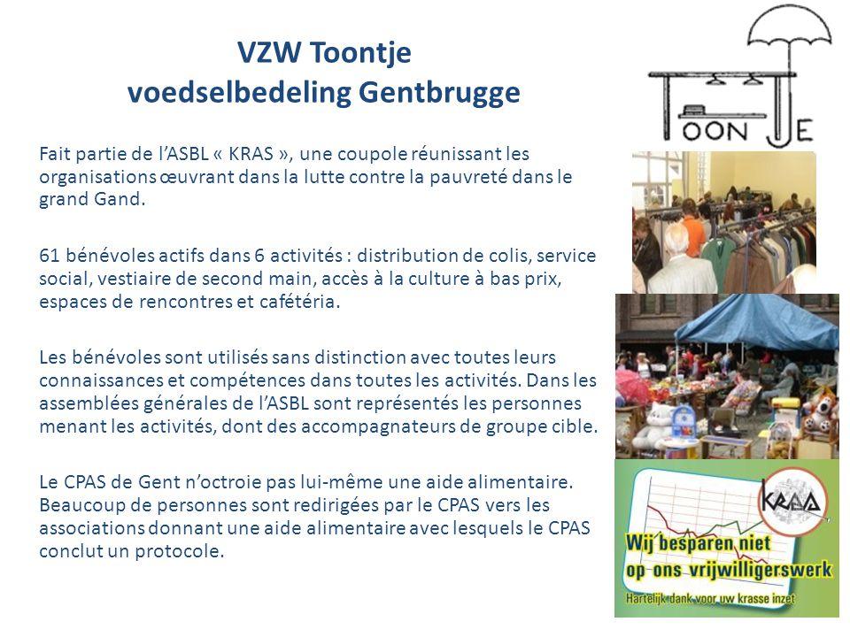 VZW Toontje voedselbedeling Gentbrugge