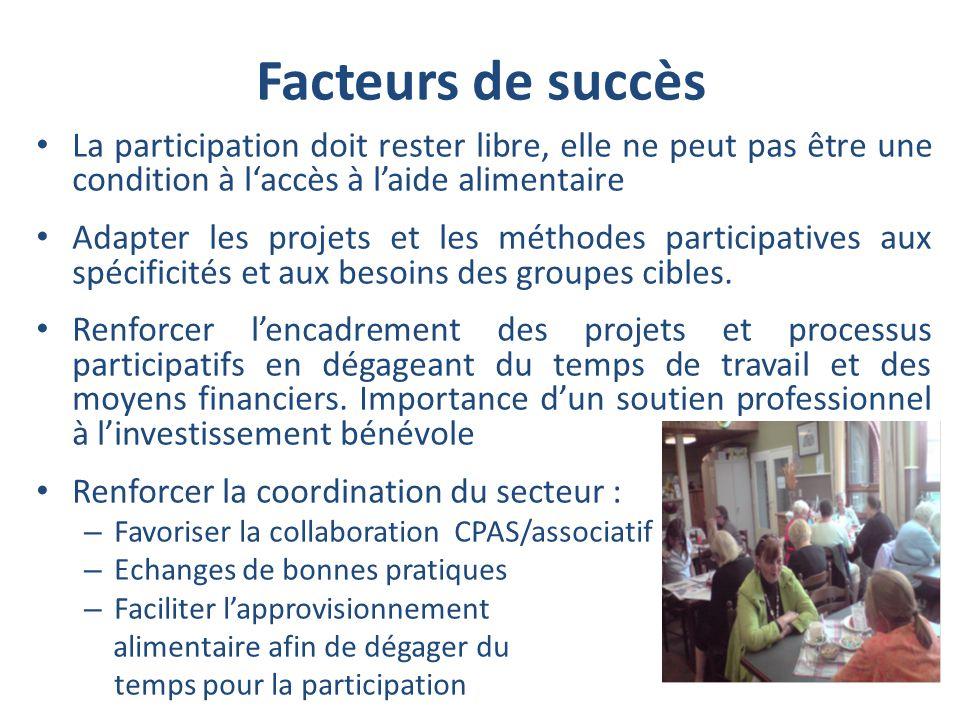Facteurs de succès La participation doit rester libre, elle ne peut pas être une condition à l'accès à l'aide alimentaire.