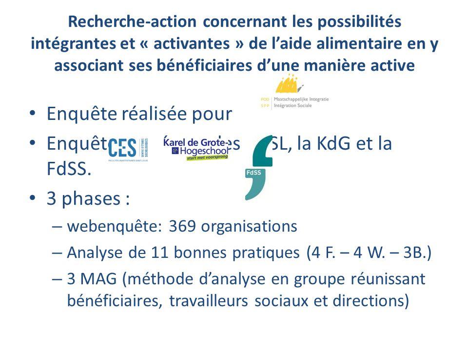 Enquête menée par les FUSL, la KdG et la FdSS. 3 phases :