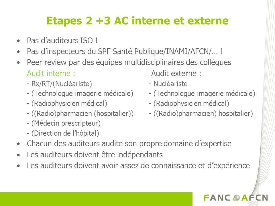 Etapes 2 +3 AC interne et externe