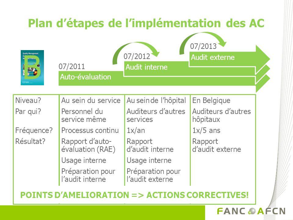 B Plan d'étapes de l'implémentation des AC