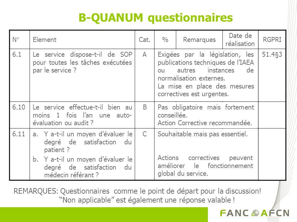 B-QUANUM questionnaires