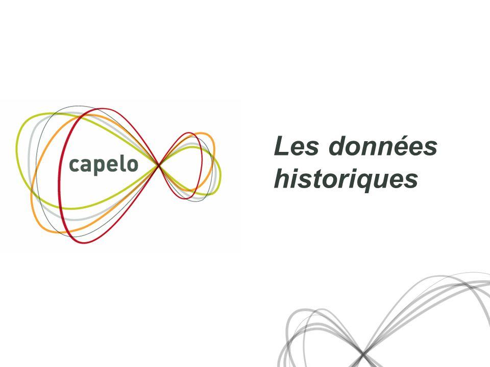 Les données historiques