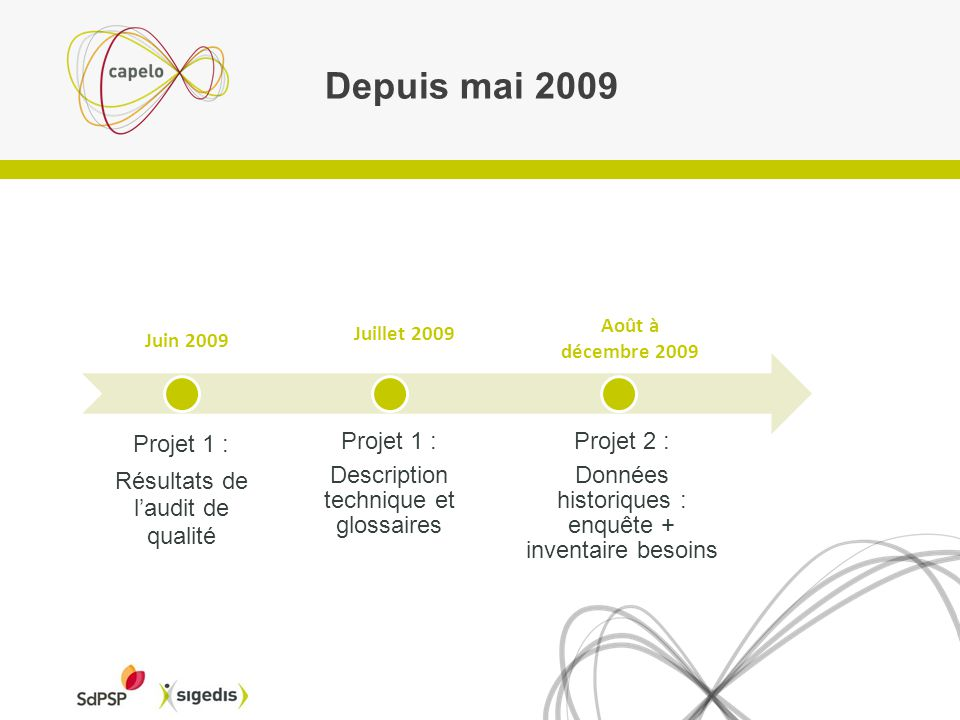 Depuis mai 2009 Projet 1 : Résultats de l'audit de qualité