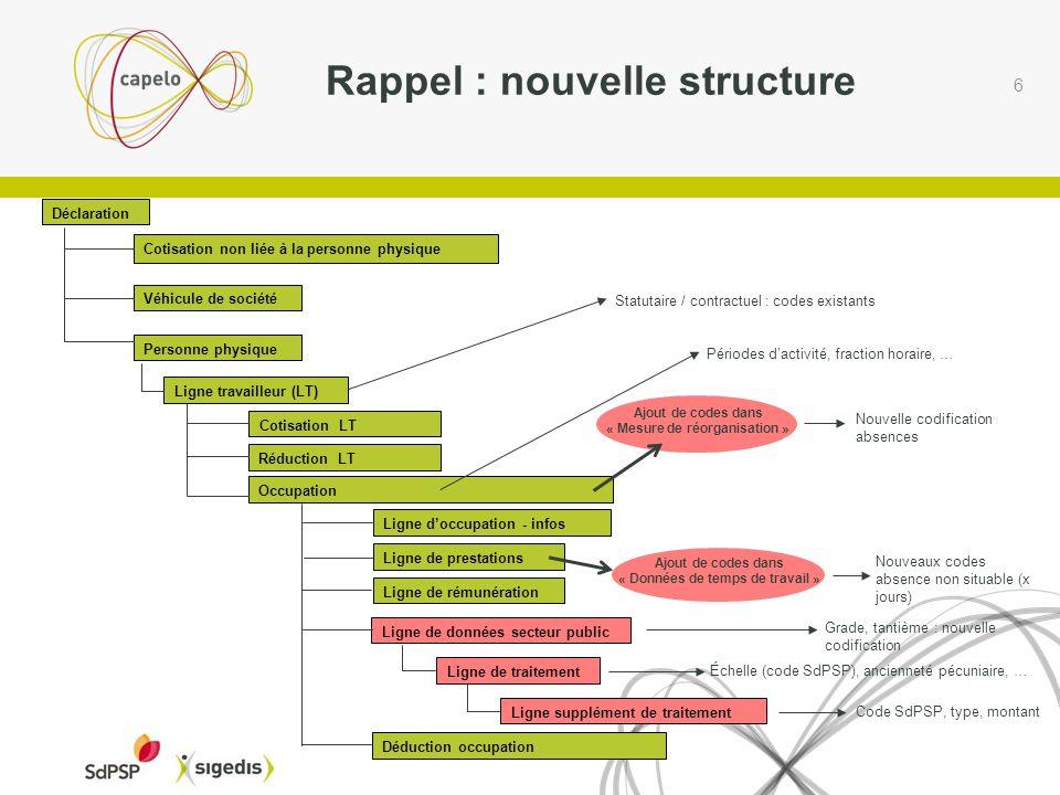 Rappel : nouvelle structure