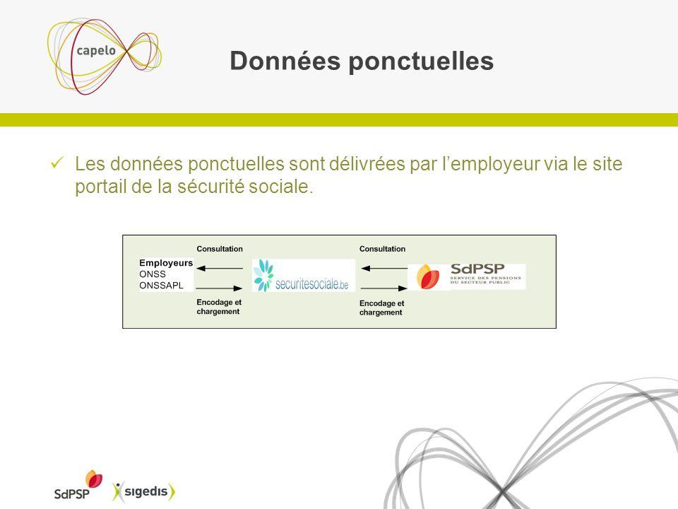 Données ponctuelles Les données ponctuelles sont délivrées par l'employeur via le site portail de la sécurité sociale.