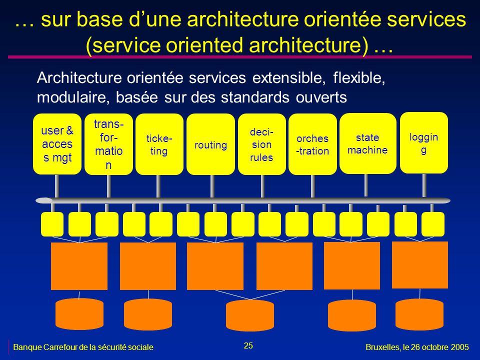… sur base d'une architecture orientée services (service oriented architecture) …