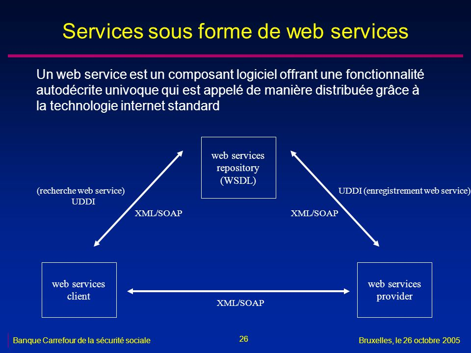 Services sous forme de web services