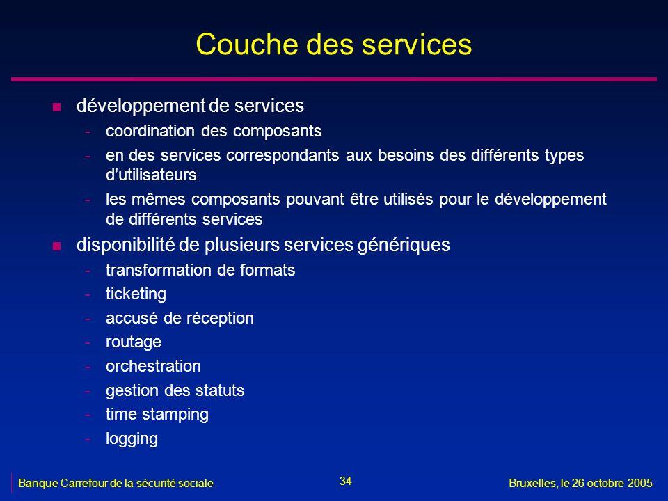 Couche des services développement de services
