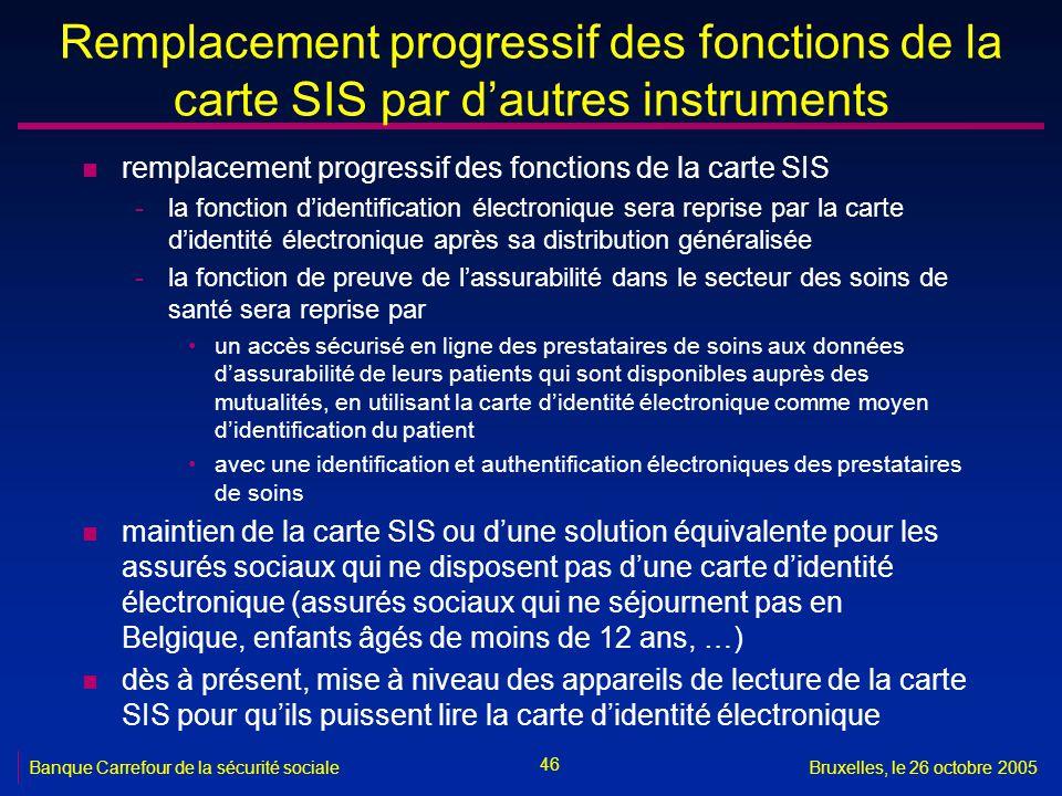 Remplacement progressif des fonctions de la carte SIS par d'autres instruments