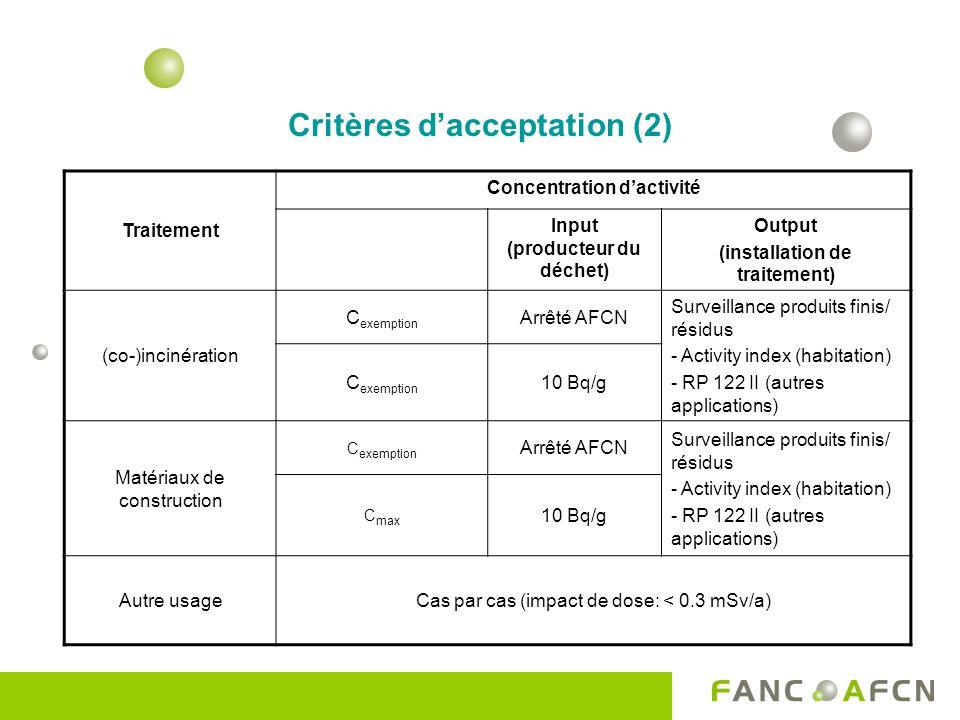 Critères d'acceptation (2)