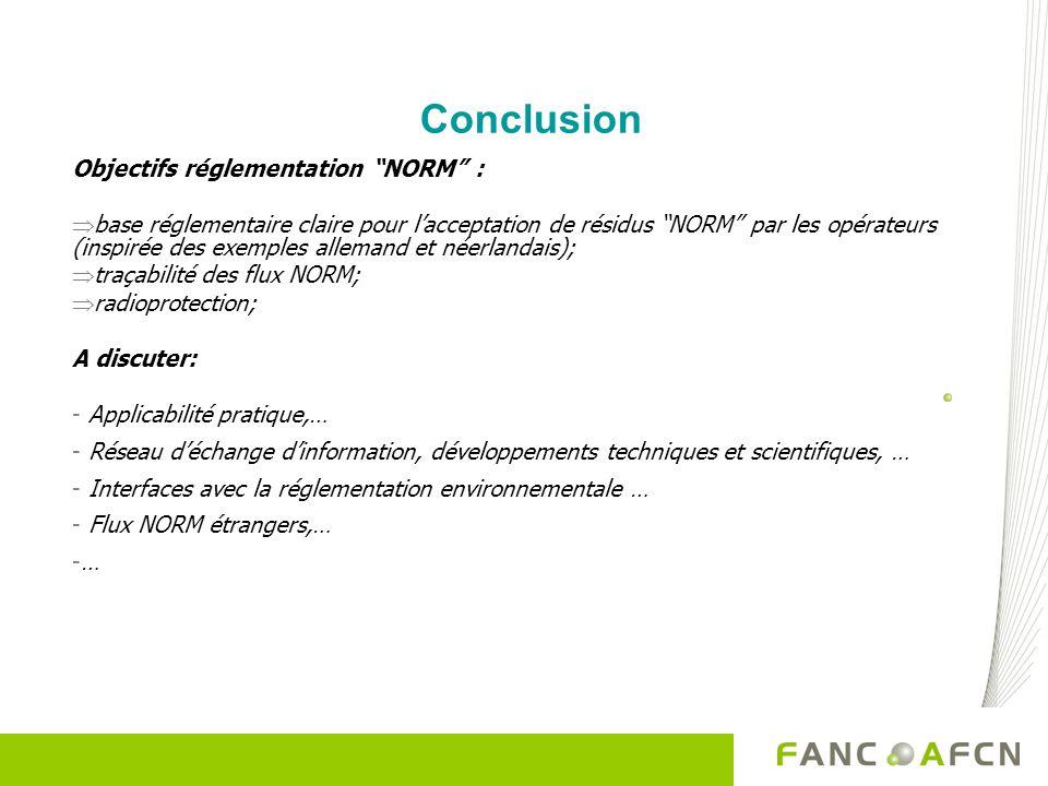 Conclusion Objectifs réglementation NORM :