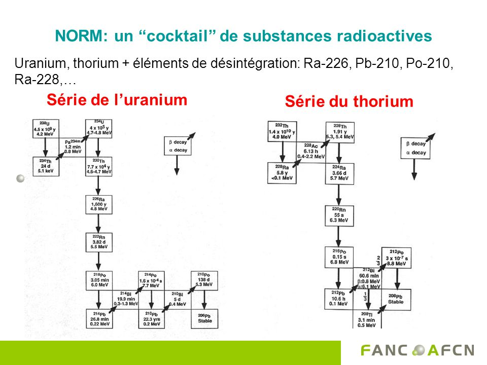NORM: un cocktail de substances radioactives