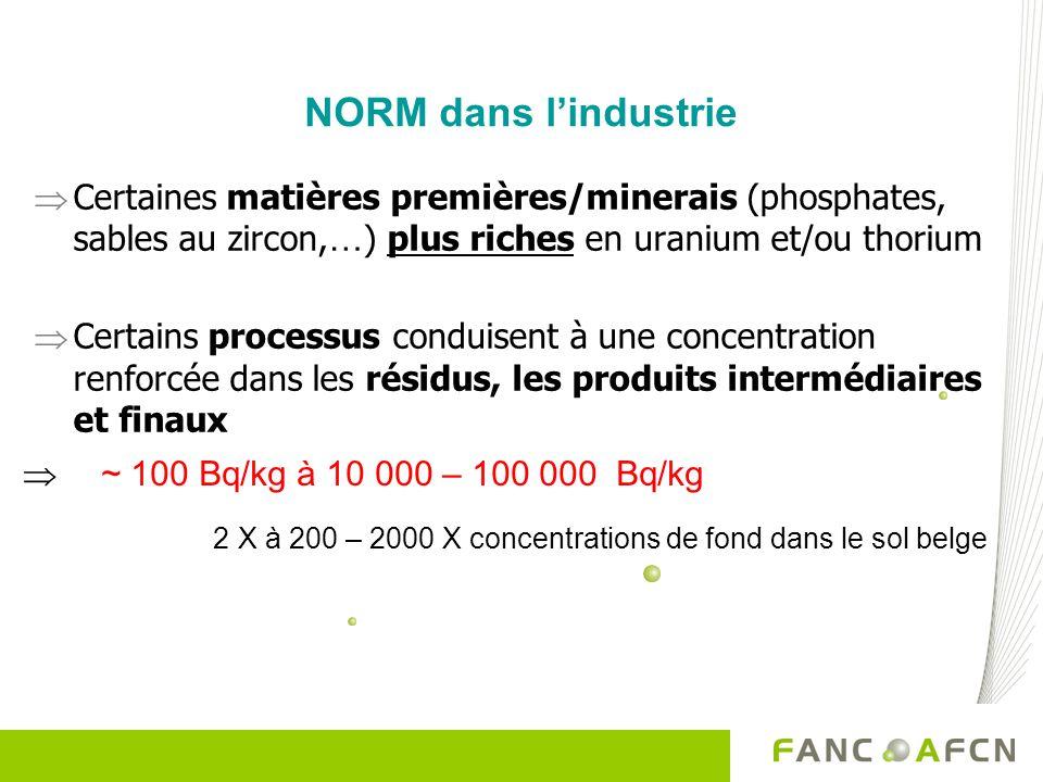 NORM dans l'industrie Certaines matières premières/minerais (phosphates, sables au zircon,…) plus riches en uranium et/ou thorium.