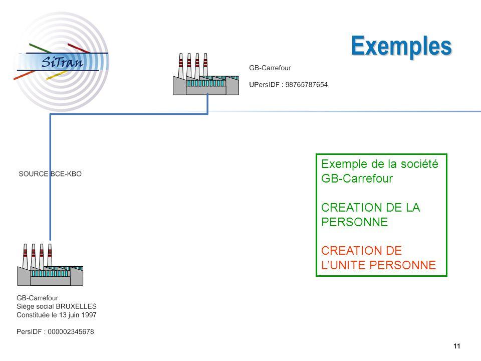Exemples Exemple de la société GB-Carrefour CREATION DE LA PERSONNE