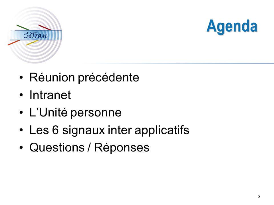 Agenda Réunion précédente Intranet L'Unité personne