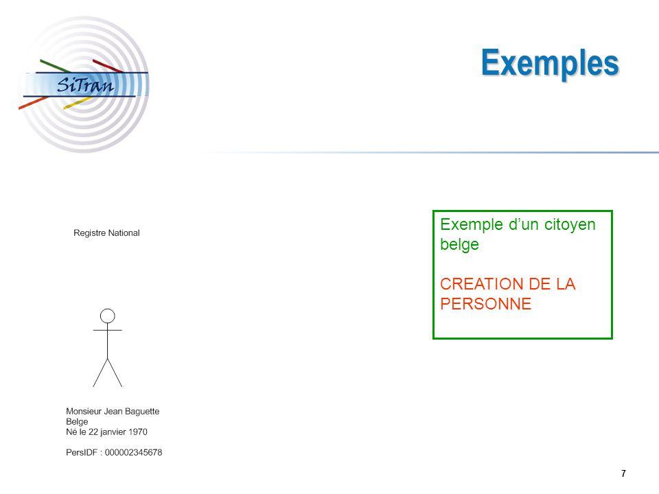Exemples Exemple d'un citoyen belge CREATION DE LA PERSONNE