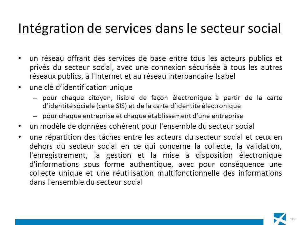 Intégration de services dans le secteur social