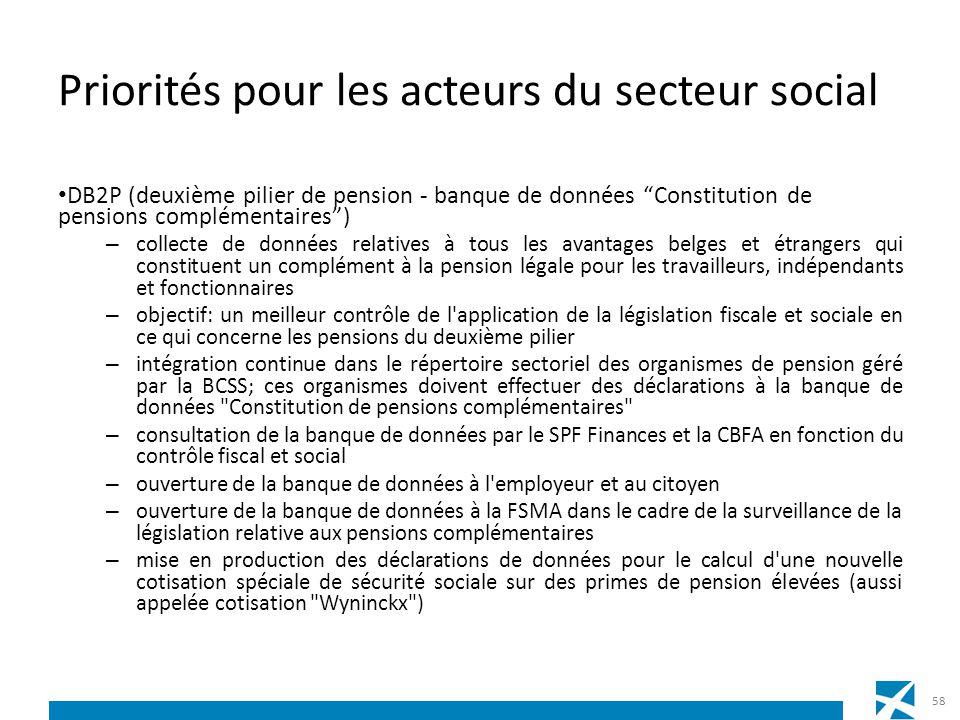 Priorités pour les acteurs du secteur social