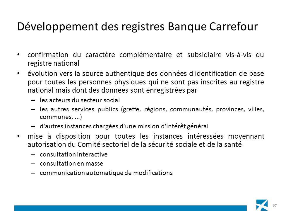 Développement des registres Banque Carrefour