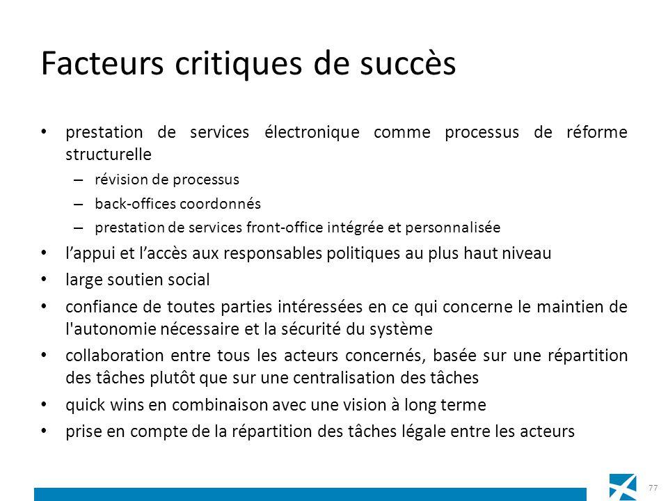 Facteurs critiques de succès