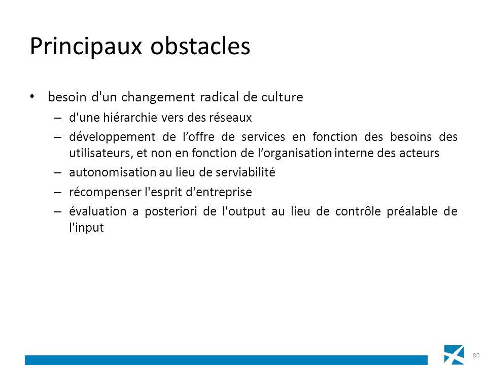 Principaux obstacles besoin d un changement radical de culture
