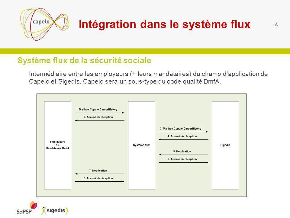 Intégration dans le système flux
