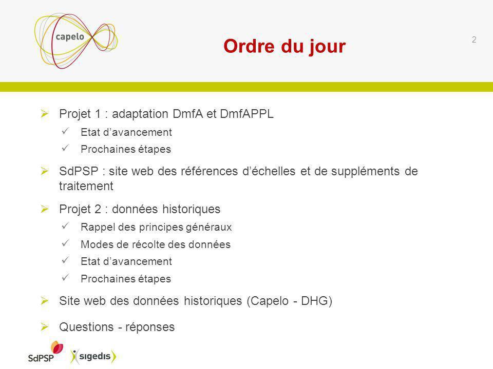 Ordre du jour Projet 1 : adaptation DmfA et DmfAPPL