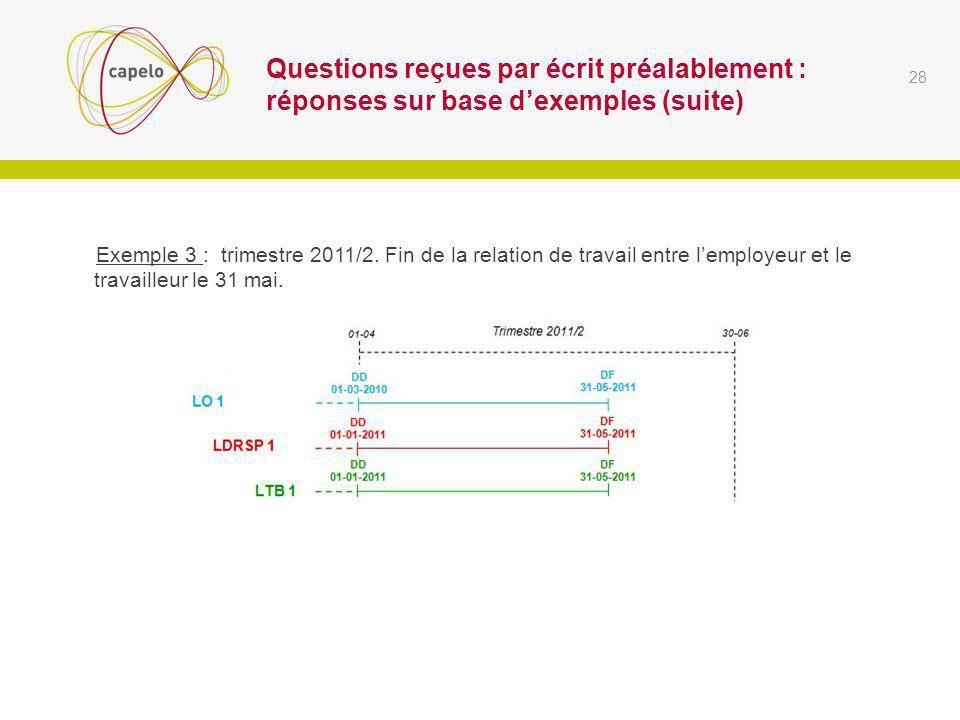 Questions reçues par écrit préalablement : réponses sur base d'exemples (suite)