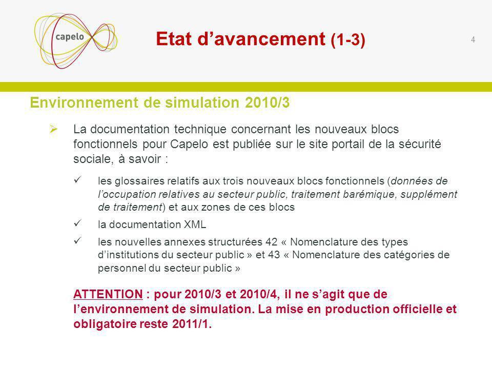 Etat d'avancement (1-3) Environnement de simulation 2010/3
