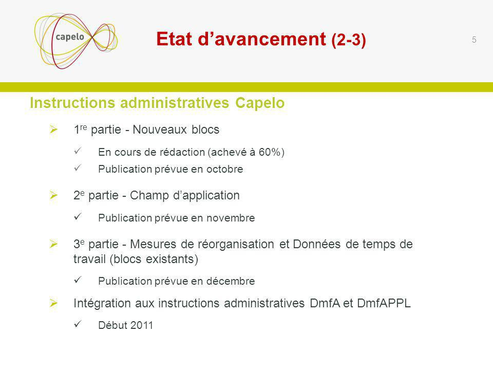 Etat d'avancement (2-3) Instructions administratives Capelo