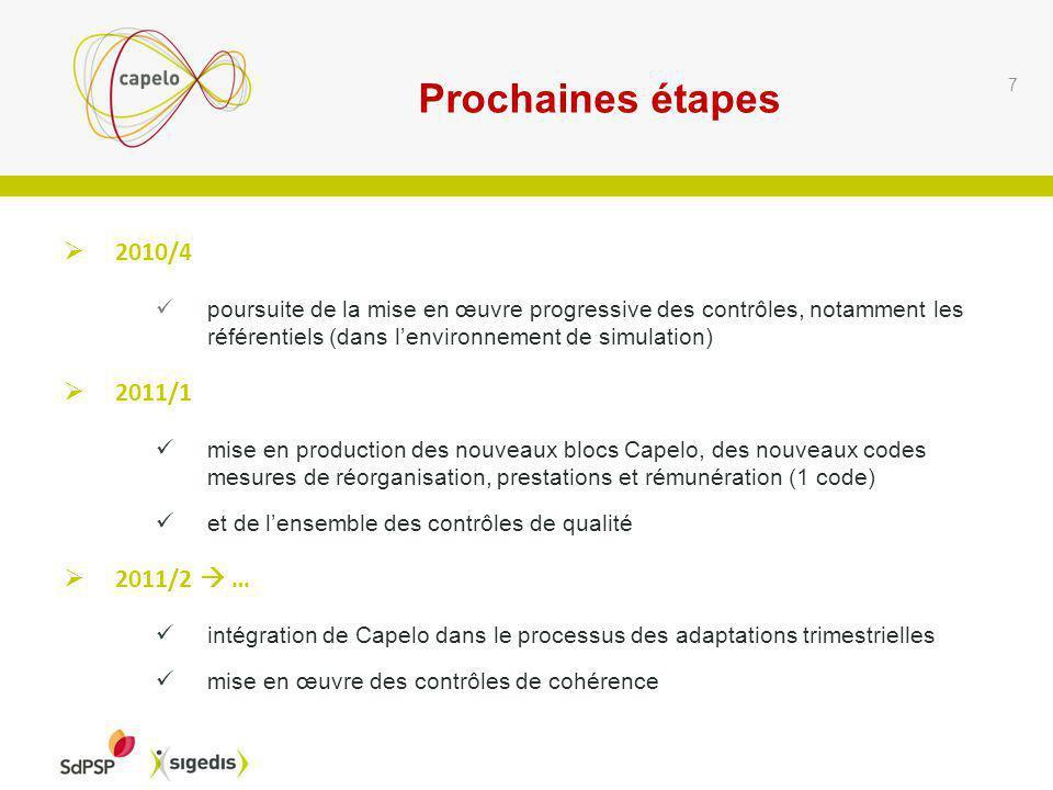 Prochaines étapes 2010/4 2011/1 2011/2  …