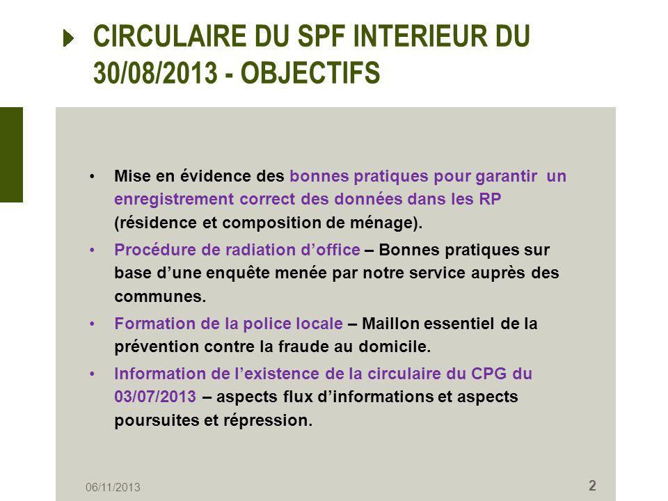 CIRCULAIRE DU SPF INTERIEUR DU 30/08/2013 - OBJECTIFS