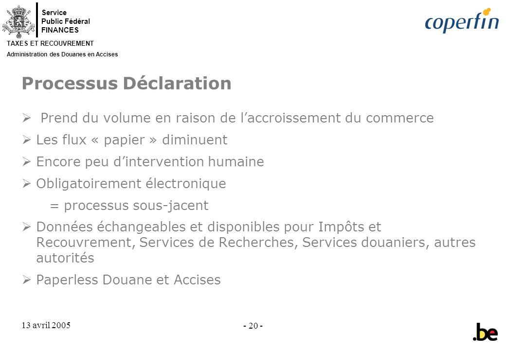 Processus Déclaration