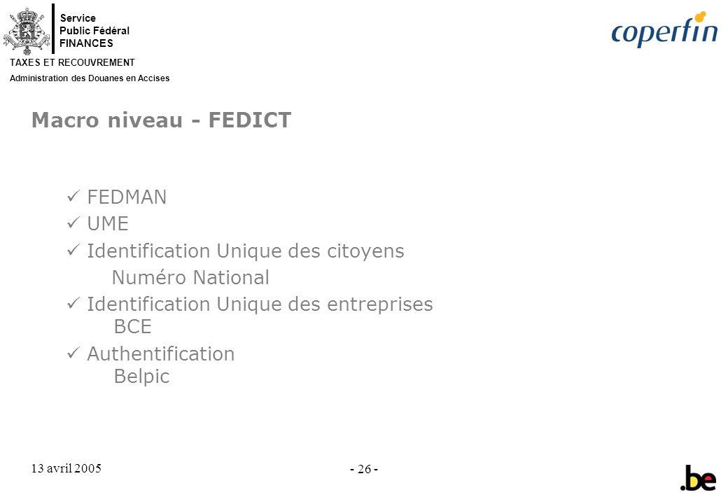 Macro niveau - FEDICT FEDMAN UME Identification Unique des citoyens