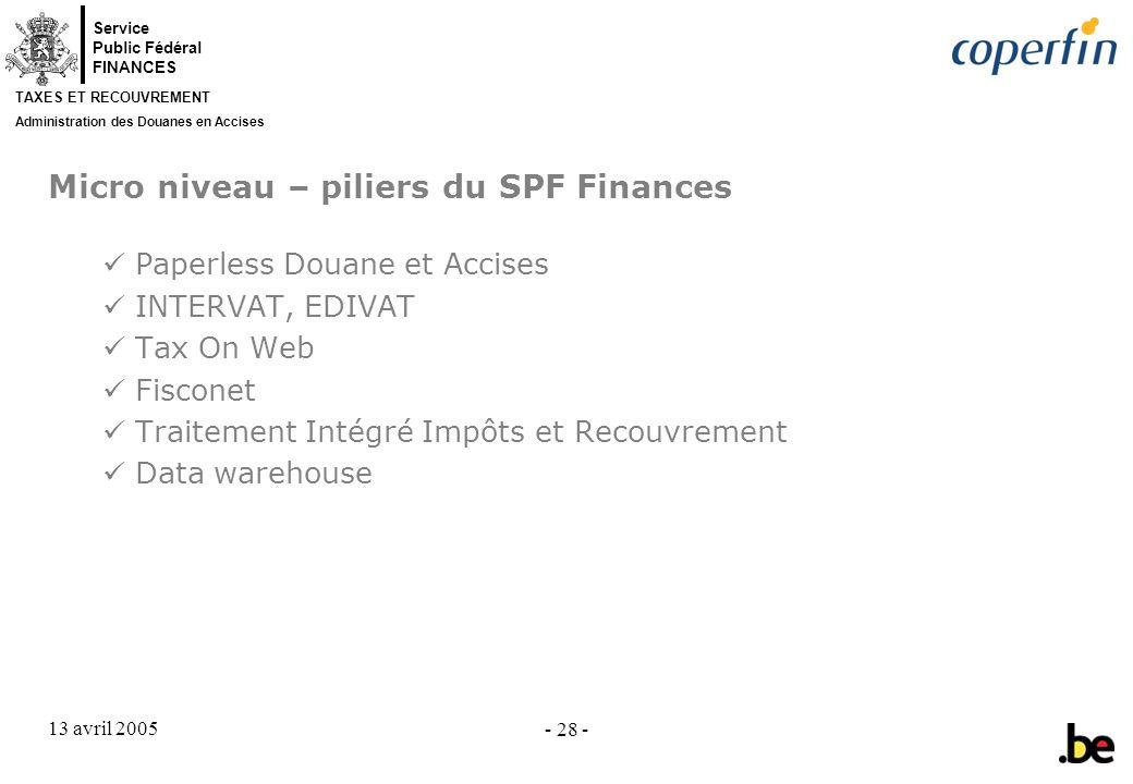 Micro niveau – piliers du SPF Finances