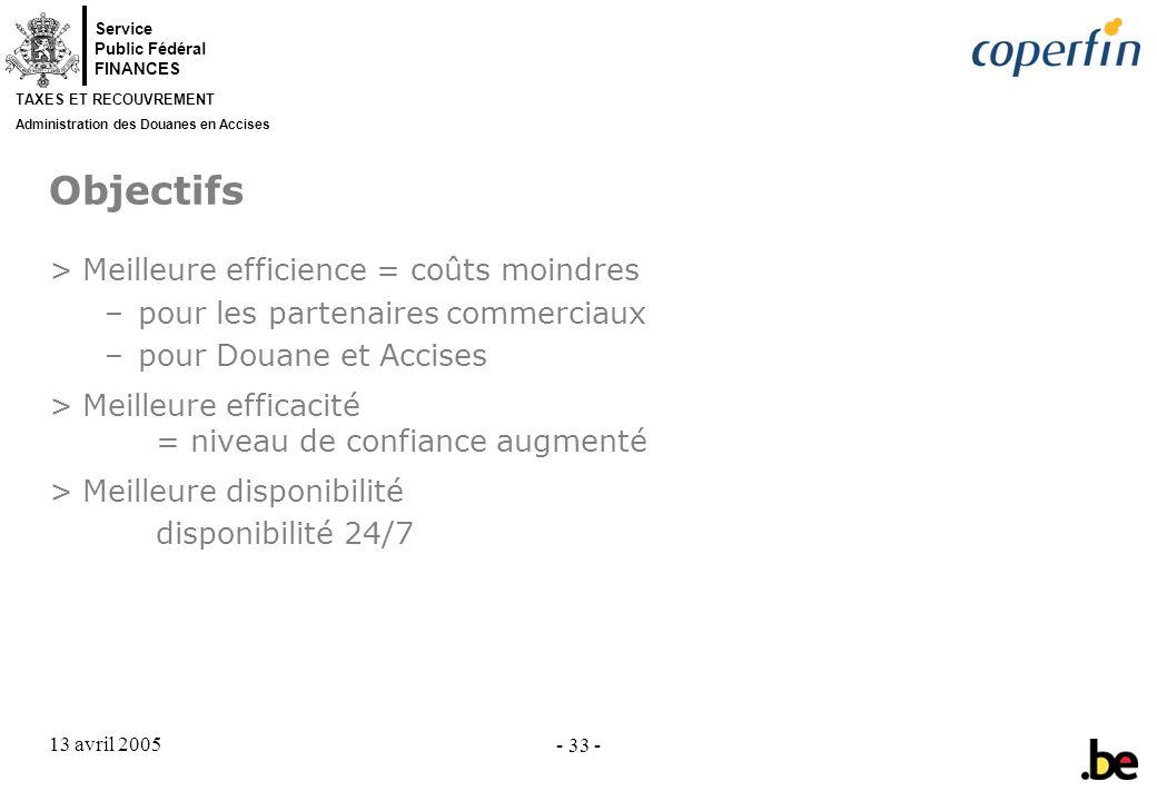 Objectifs Meilleure efficience = coûts moindres