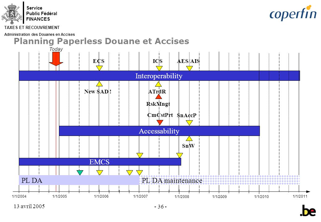 Planning Paperless Douane et Accises