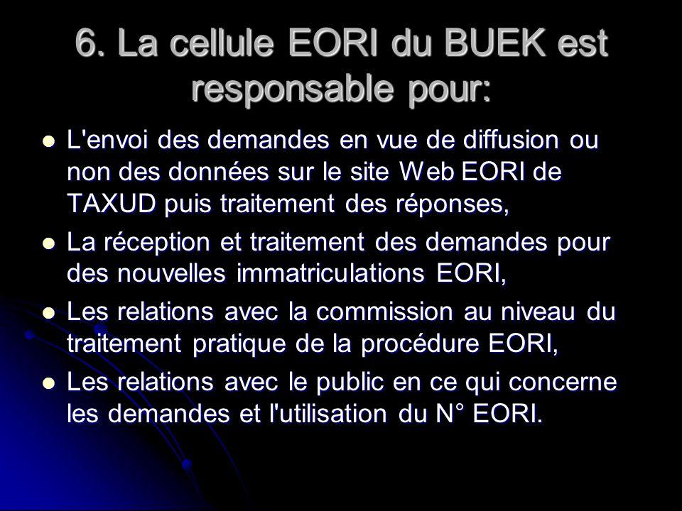 6. La cellule EORI du BUEK est responsable pour: