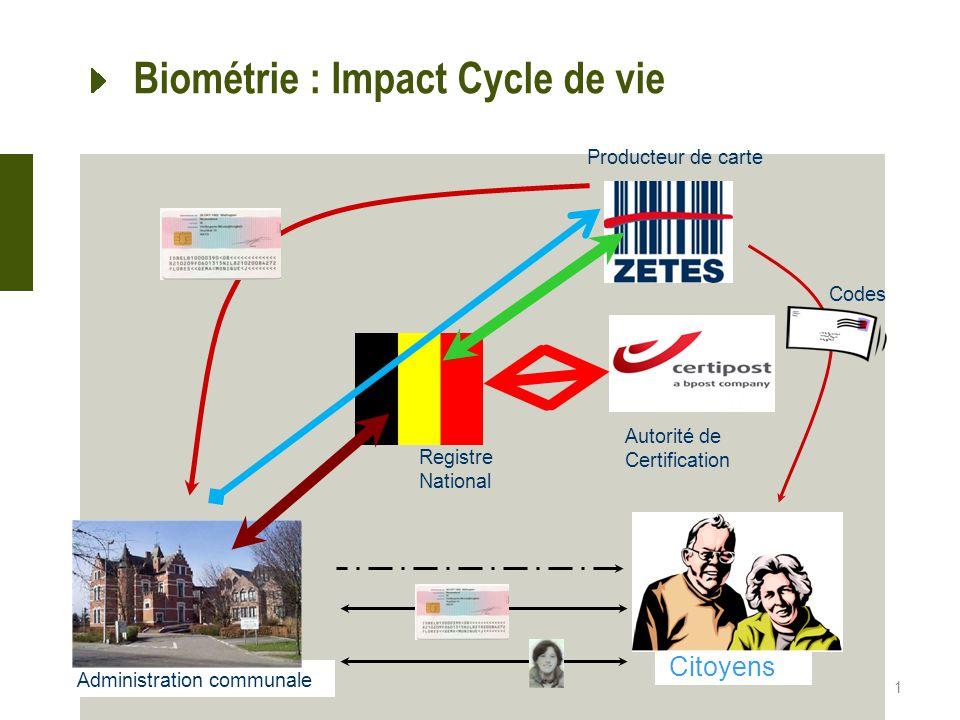 Biométrie : Impact Cycle de vie
