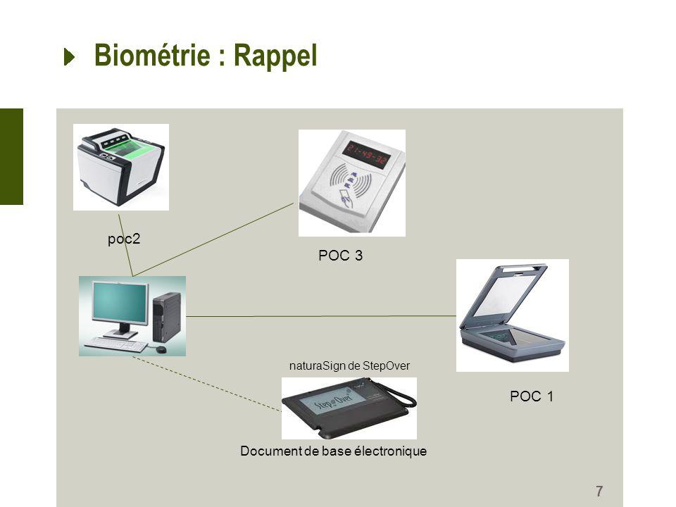 Biométrie : Rappel poc2 POC 3 POC 1 Document de base électronique