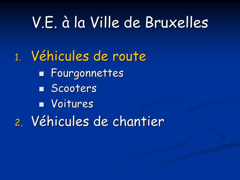 V.E. à la Ville de Bruxelles