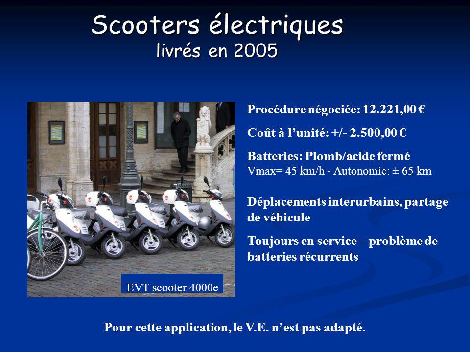 Scooters électriques livrés en 2005