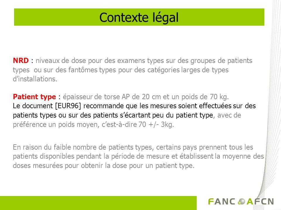 Contexte légal NRD : niveaux de dose pour des examens types sur des groupes de patients.