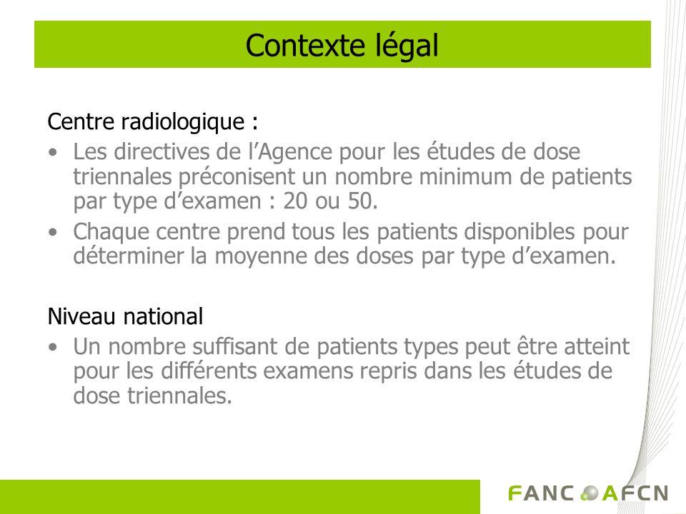 Contexte légal Centre radiologique :