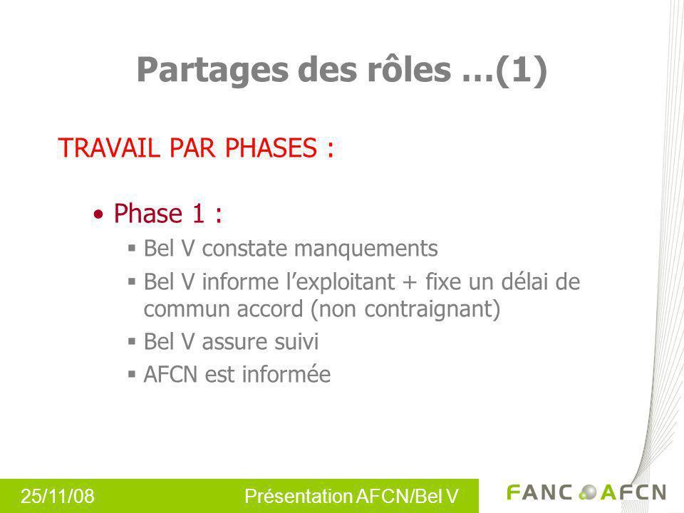 Partages des rôles …(1) TRAVAIL PAR PHASES : Phase 1 :