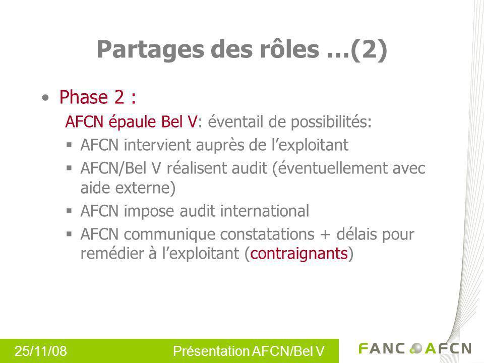 Partages des rôles …(2) Phase 2 :