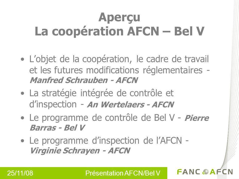 Aperçu La coopération AFCN – Bel V